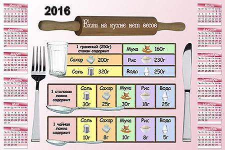 Настенный кухонный календарь на 2016 год - Хозяйке на заметку